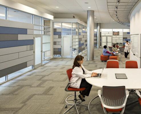 AV Collaboration Solutions - CIPCI