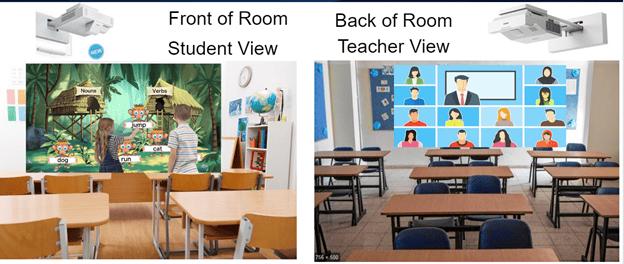 Classroom Projectors - Epson Short Throw